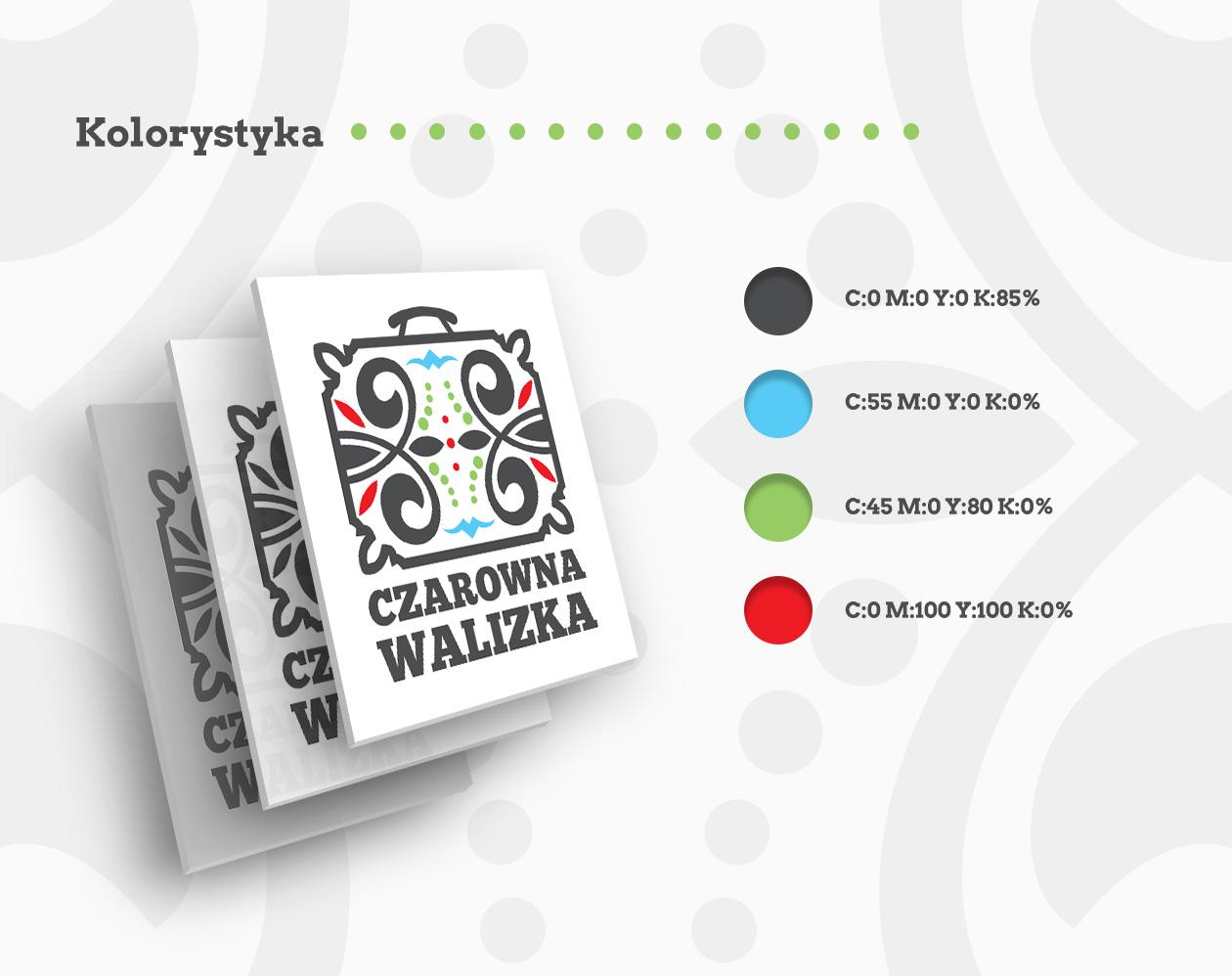 Folklor logo Logotyp Czarowna Walizka